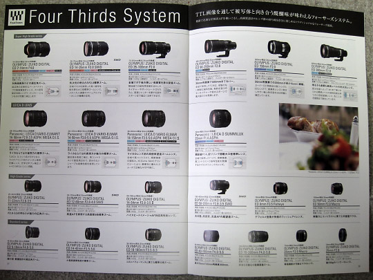 four_thirds_lens_catalog2